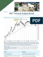 JUL 28 KBC Technical Analysis Bond