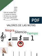 Valor de Las Notas