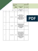 Formato Matriz Requisitos Legales Sena