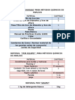 MATERIAL PARA LABORATORIO DE MÉTODOS Q..docx