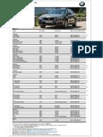 2017 BMW Malaysia Price List
