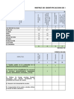 Identificacion de Impacto y Evaluacion