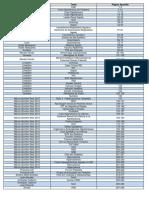 Lista Temas Apostila Emergência.pdf