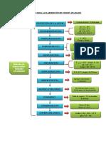 DIAGRAMAS DE FLUJO -TECNO.pdf
