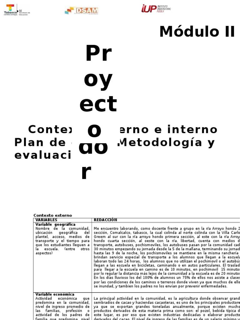 Proyecto Integrador Rodriguez Perez Victor Manuel