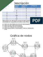 Gráfica de nodos