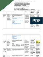 Planificacion Didactica DAE 820 IIp2017 Segunda Prueba