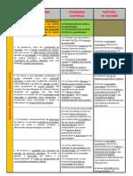 Quadros_comparativos_3_documentos