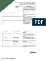 DATA analisis secara periodik TINDAK LANJUT.xlsx