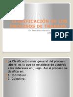 Clasificación de Los Procesos de Trabajo