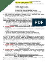 Nevoile Relationale.curs Cristina Patrascu
