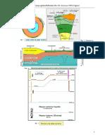Cours Tectonique Globale S3 M12 Figures Etudiants2012-F.belhADAD
