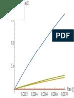 Sensibilidade Dos Parametros - TCC - 1401 e 1402