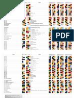 Tabela Comparativa MASS-Antiphon-modes - OrdinaryForm - gregorian chant modes