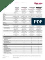 WebGatewayAppliances.pdf