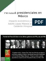Periodos Presidenciales en México