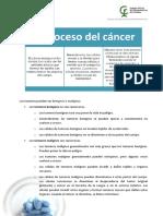 proceso del cancer.pdf