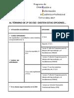 Guía de orientación académico- profesional padres 2º ESO