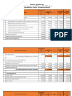UPR - Fiscal Plan - $149 MM Total Adjust Final English Ver