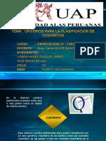 Diapositivas de Contratos
