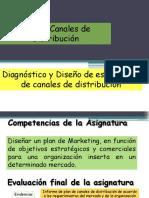 1. Plan de Canales de Distribucion_Diagnostico y Diseño de Estrategias de Canales de Distribucion_DUOC _SUBIR