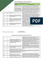 Criterios en Unificacion de Jurisprudencia Acogidos 2012 y 2013