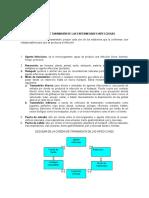CADENA DE TANSMISIÓN DE LAS ENFERMEDADES INFECCIOSAS.docx