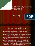 Examen de Ingresos, Costos y Gastos