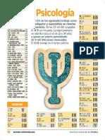 Fac. Psicologia 1er Sitio en El Ranking Mejores Universidades