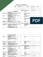 259658409-Plan-de-Lunga-Durata-la-limba-engleza-Pentru-clasa-a-5-a.docx