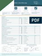 GCS-Assessment-Aid-English.pdf