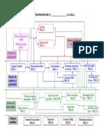 documents.tips_2-harta-proceselor-model.doc