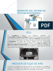 Componenentes Del Sistema de Inyeccion Electronica
