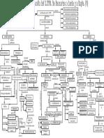 Descartes, Espinoza y Leibtniz.pdf