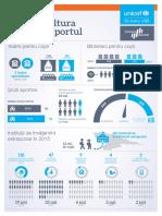 Infografic_Sport.pdf