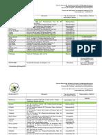 Directorio oficial de PVI 's autorizados (28-Mayo-2009).doc