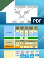 5 Protocolos TCP-IP