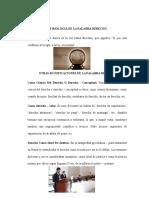 Resumen de La Historia Del Derecho