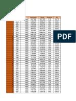 Algoritmo Optimizado- SIMULACION
