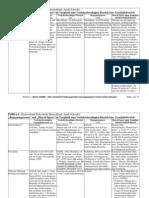 0912FusseV Tabelle Vergleich Begegnungszonen Shared Space