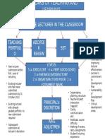 Grading Criteria Version 7 Revised