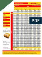 Dhl Express Export Rate Guide Ve Es