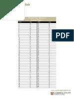 141731-tkt-module-2-answer-key-document.pdf