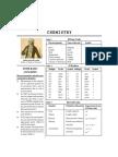 Chemistry(Basic Concepts)1