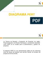 Diagrama Pert (1)