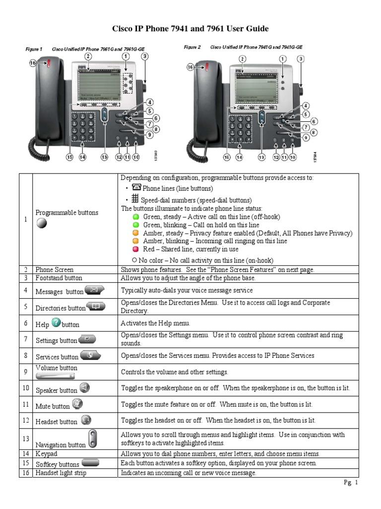 Cisco 7961 manual