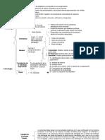Mapa Conceptual Tipos de Estrategias empresariales