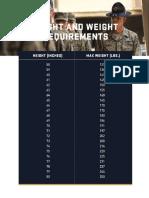 HeightWeightAFBMT.pdf