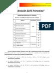 Copa Federacion ELITE Femenina 2010-2011