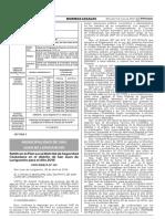 Ratifican El Plan Local Distrital de Seguridad Ciudadana en Ordenanza No 320 1377794 1
